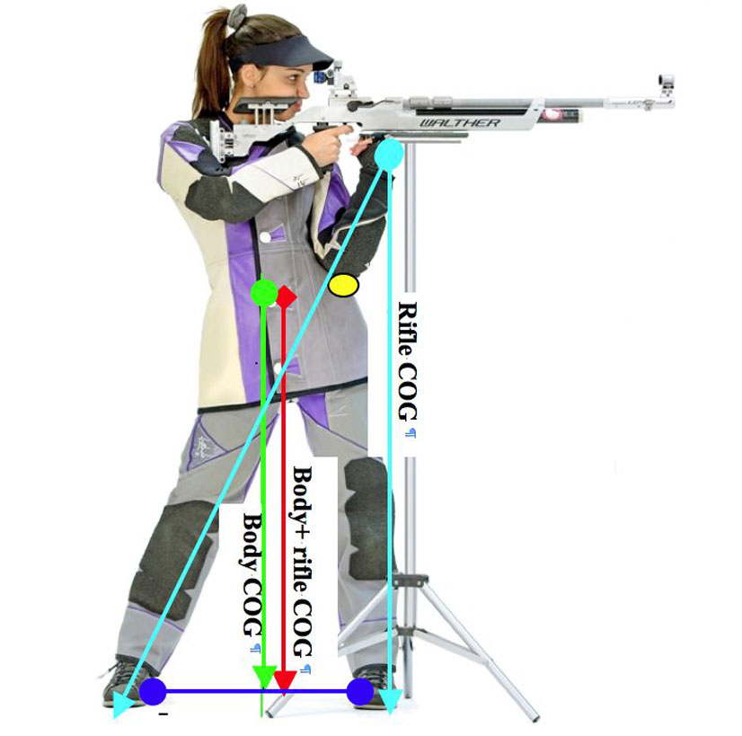 Best Air Rifle Coaching in Bangalore